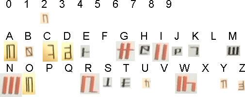 『GATE 自衛隊 彼の地にて、斯く戦えり』のアルファベット